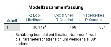 Binär logistische rergession modellgüte r-quadrat