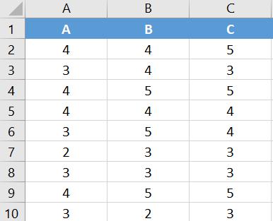 Cronbach Alpha Excel