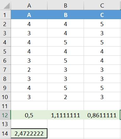 Cronbachs Alpha Excel