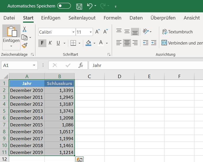 Liniendiagramm Excel