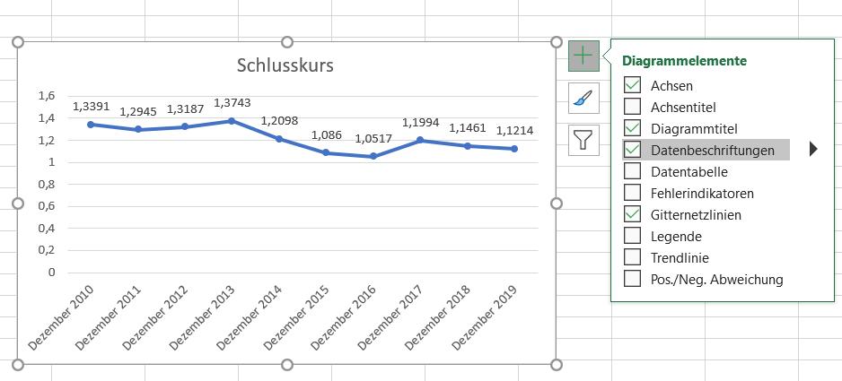 Excel Liniendiagramm