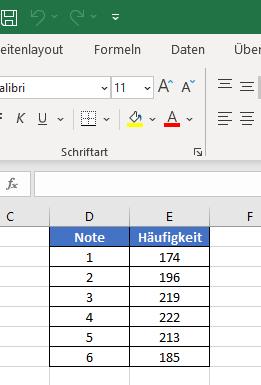 Häufigkeitstabelle Excel