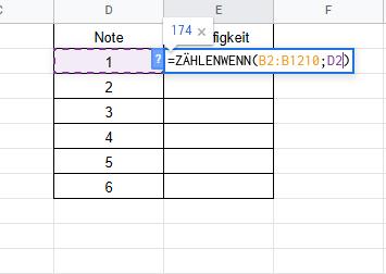 Häufigkeitstabelle Google Tabellen