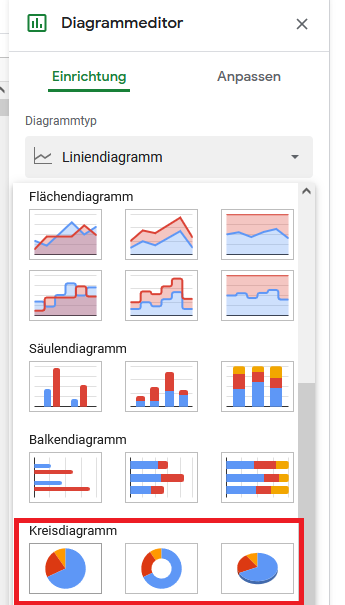 Google Tabellen kreisdiagramm