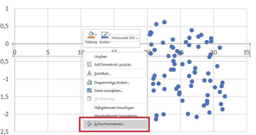 Achse formatieren Excel