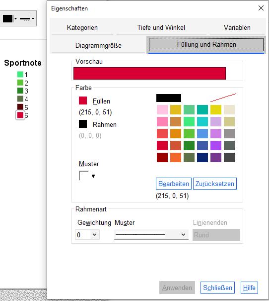 Kreisdiagramm einfärben SPSS